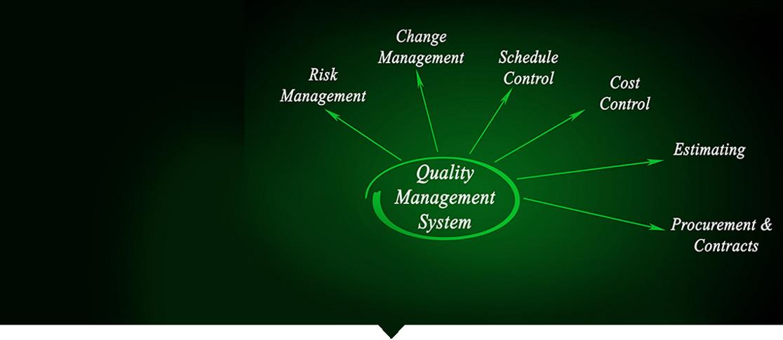 <small>Quality Management System</small>ISO 9001:2015